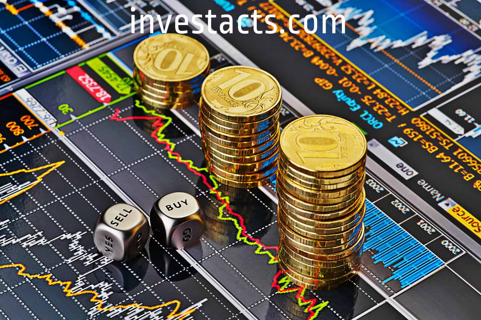 How to invest money in forex market